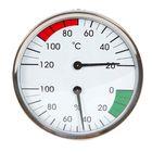 Classic klimaatmeter