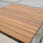 ipe terras planken 21x145 mm glad geschaafd