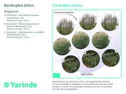 Beplantingsplan Jolien