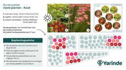 Beplantingsplan rood zon