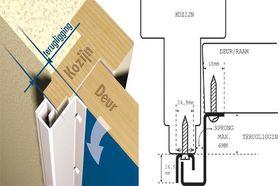Secustrip Anti-Inbraakstrip Buitendraaiend Type 3t Wit - 23-25mm