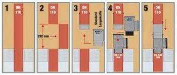 hoe-t-stuk-plaatsen-bestaande-buis-110