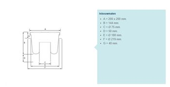 inbouwmaten-aquaberg-4020