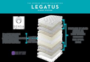Somnus Legatus Matras