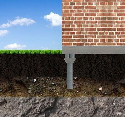 Hoe betonpoeren je helpen met je fundament