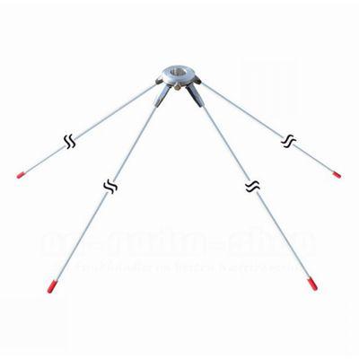 ProComm GPK-1 radialenkit