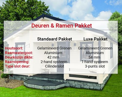 Deuren & Ramen Pakket