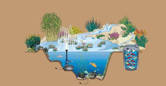 oase-aquamax-eco-classic-14500-02.jpg