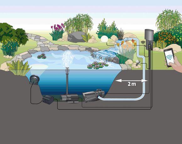 oase-aquamax-eco-expert-21000-vijverpomp-001.jpg