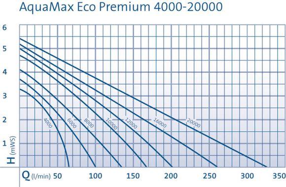 oase-aquamax-eco-premium-12000-005.jpg
