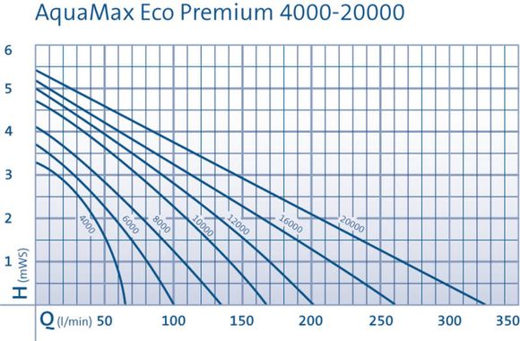 oase-aquamax-eco-premium-4000-005.jpg