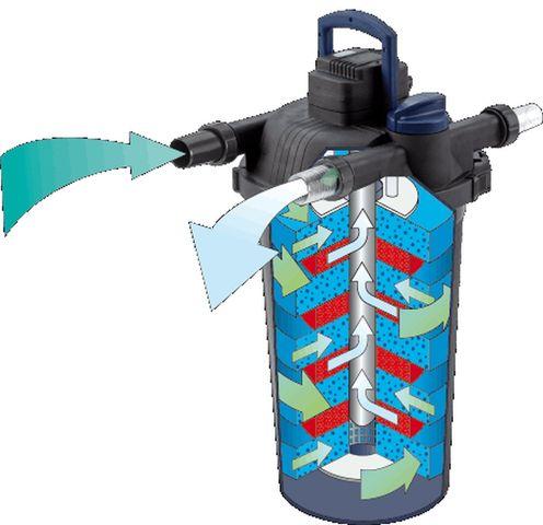 oase-filtoclear-12000-004.jpg