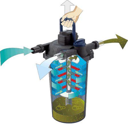 oase-filtoclear-6000-005.jpg