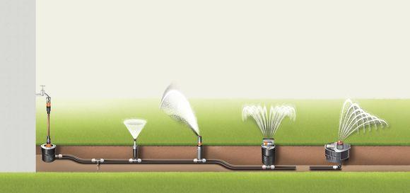 Pipeline Verzonken Turbinesproeier T 200