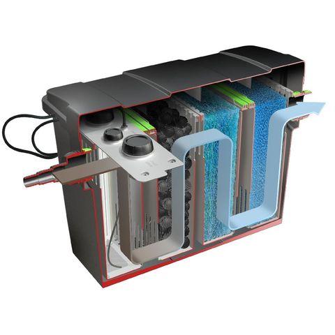 Velda Biofilter Giant Biofill XL Set 60000