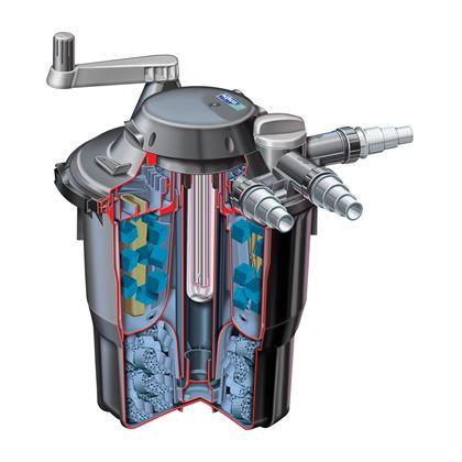 hozelock-bioforce-12000-uvc-revolution-vijverfilter