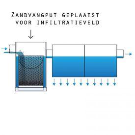 zandvangput-geplaats-voor-buffertank