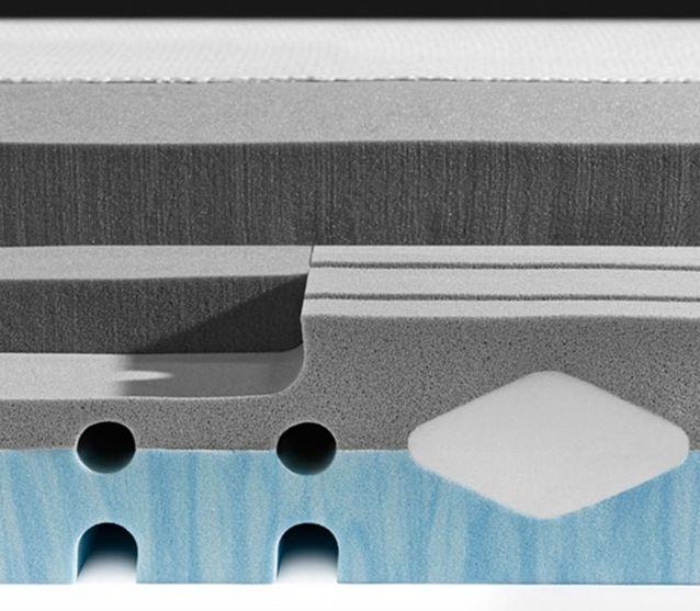 Swissflex Versa 22 Geltex Inside Matras