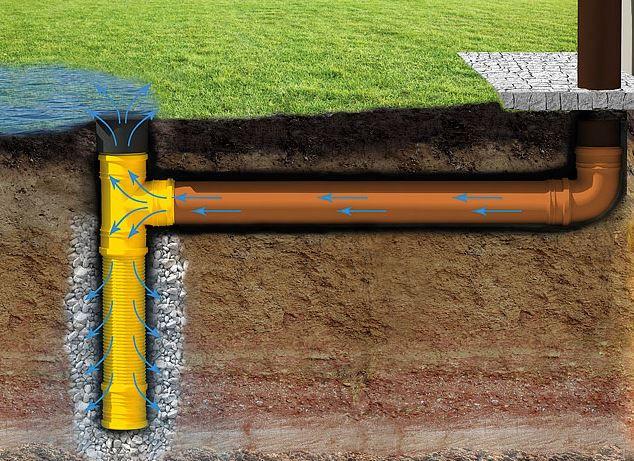 Tuin Zand Afvoeren : Kosten tuin afgraven u kosten hovenier