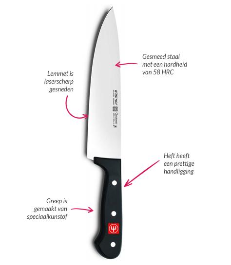 Uitleg Wüsthof Classic Gourmet