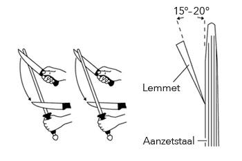 Onderhandsgebruik van een aanzetstaal