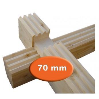blokhut profielen 70 mm geisoleerde wanden