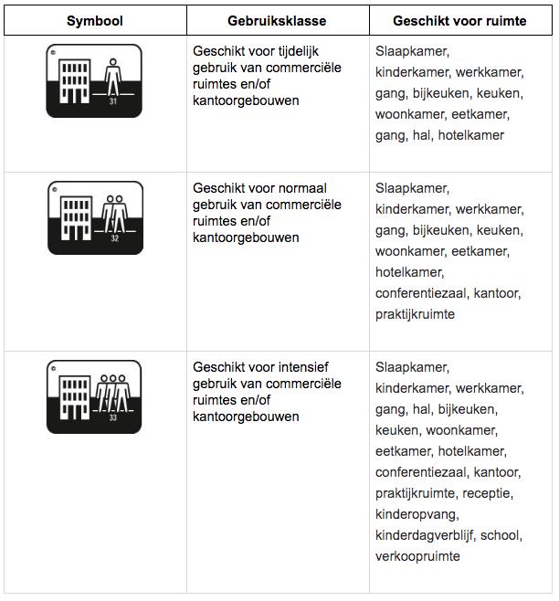 Gebruiksklasse-PVC-Commercieel-Gebruik-Gadero