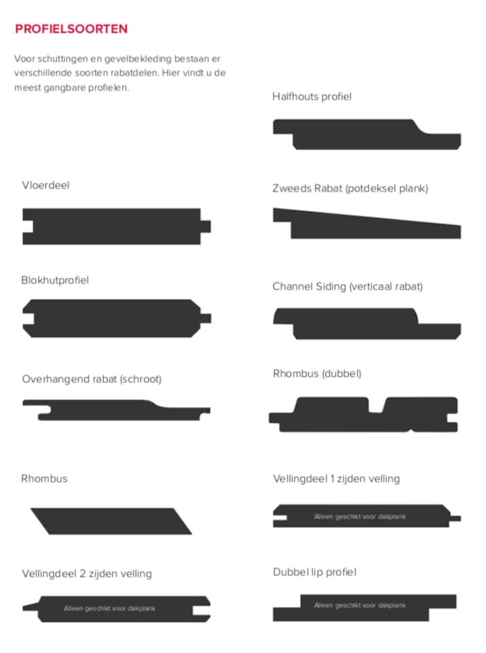 Profielsoorten schutting