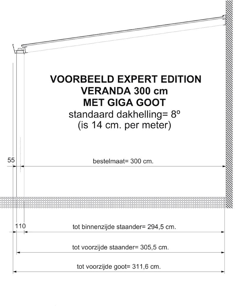 Afstand tussen staanders Expert Edition