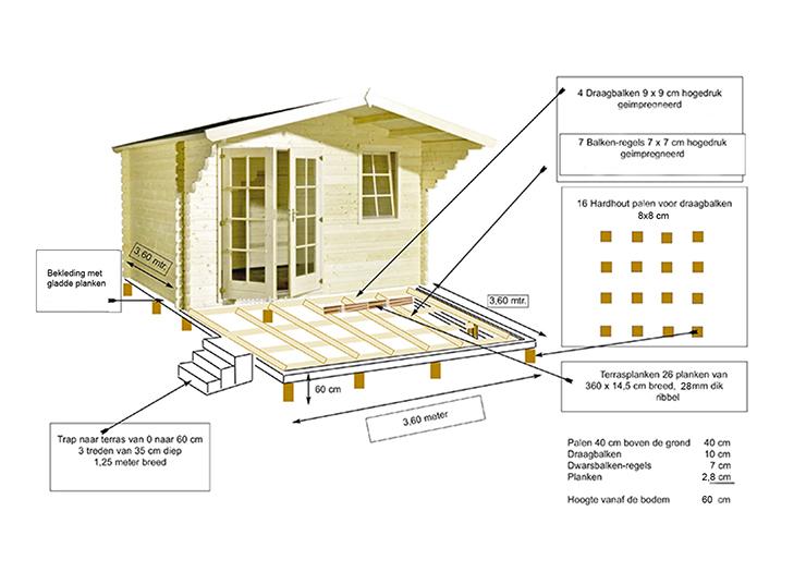 Houten Balkon Tegels : Houten fundering maken voor tuinhuisje terras