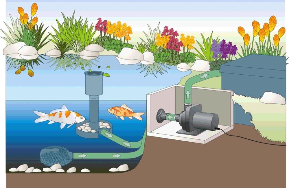 oase-aquamax-dry-14000-vijverpomp-002.jpg