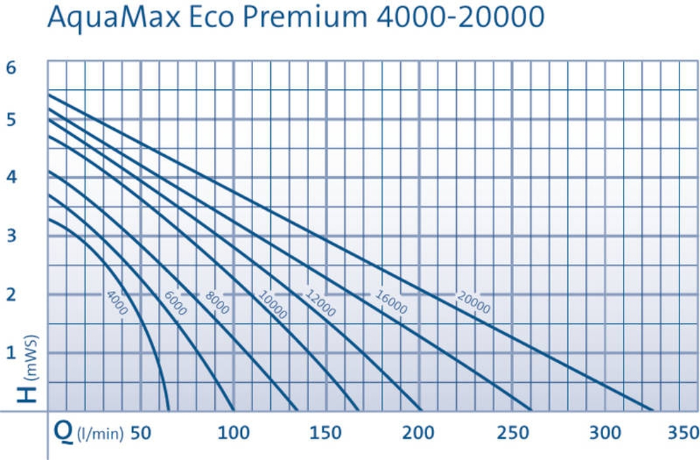 oase-aquamax-eco-premium-20000-005.jpg