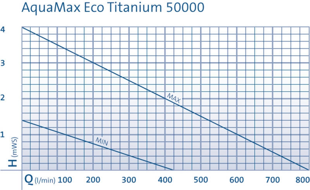 oase-aquamax-eco-titanium-50000-003.jpg