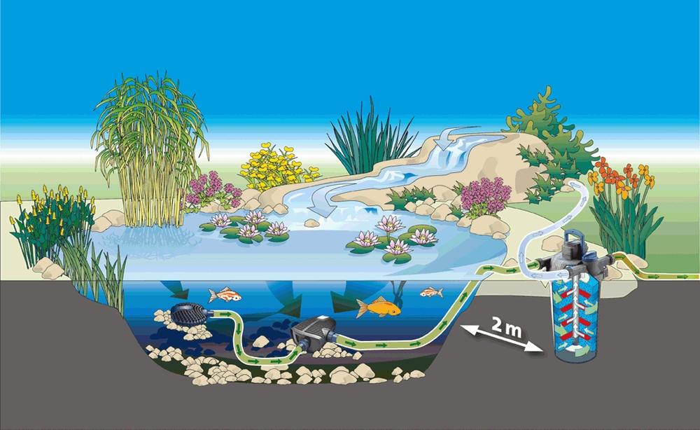 oase-filtoclear-12000-006.jpg