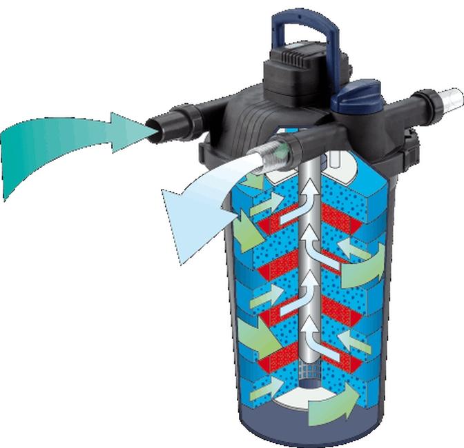 oase-filtoclear-30000-004.jpg