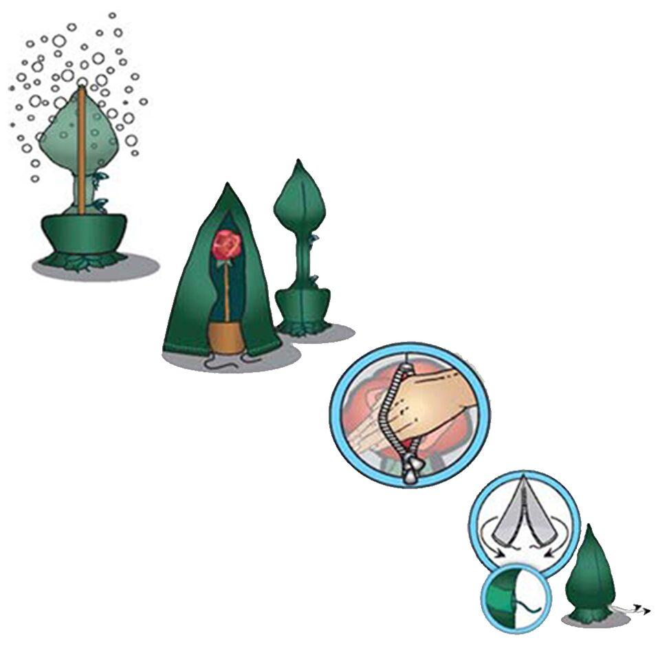 Meuwissen Agro plantenhoes Pyramide XXL werking