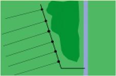 Samengesteld drainagesysteem
