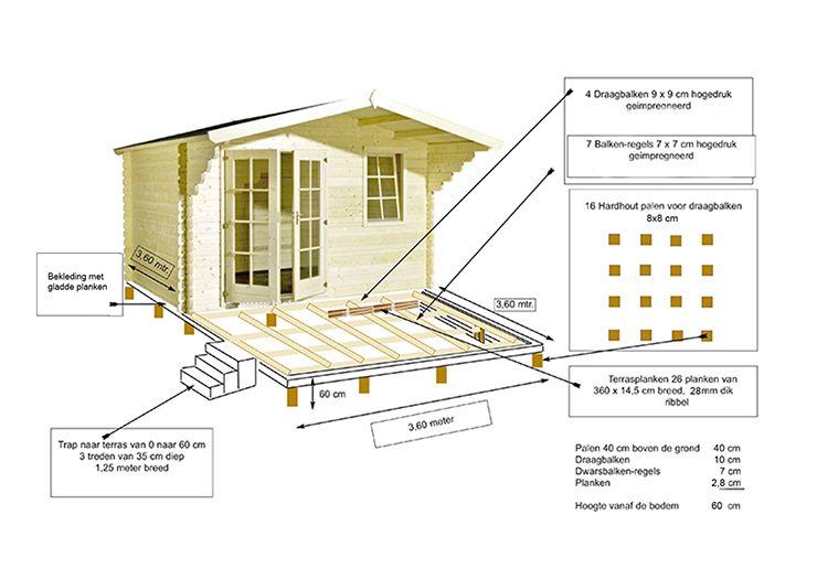 Houten fundering maken voor tuinhuisje terras for Huis waterdicht maken