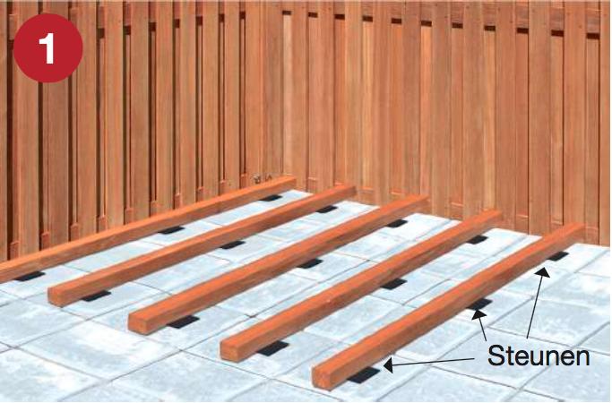 Hardhouten Tegels 100x100 : Zelf houten tuintegels leggen houten terrastegels leggen tips