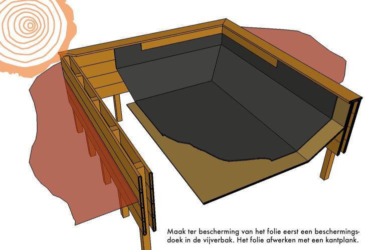 houten vijverbak maken vijver bouwen met vijverrand van