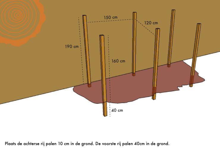 Zelf houten haardhout afdakje maken berging bouwen - Hoe u stuks scheidt ...