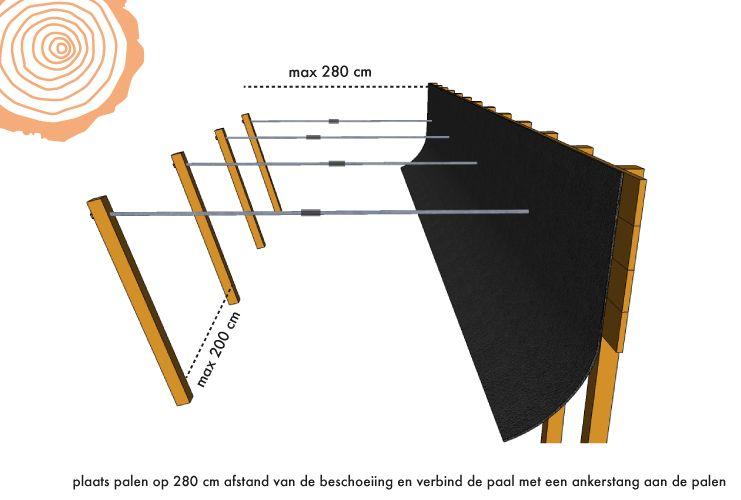 Zelf afboording bouwen keerwand plaatsen tips for Zelf vijver bouwen