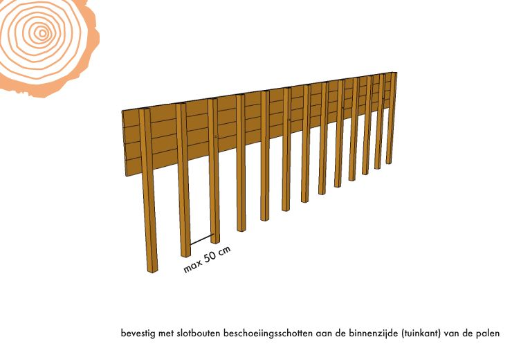 Zelf beschoeiing maken keerwand plaatsen beschoeiingen for Houten vijverbak maken