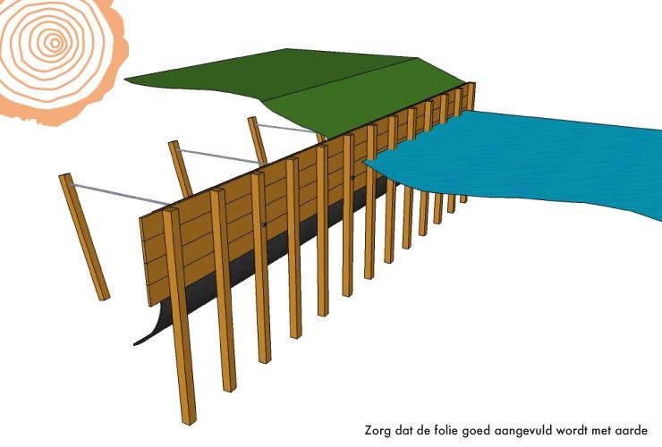 Zelf beschoeiing maken keerwand plaatsen beschoeiingen bouwen for Vijverrand maken