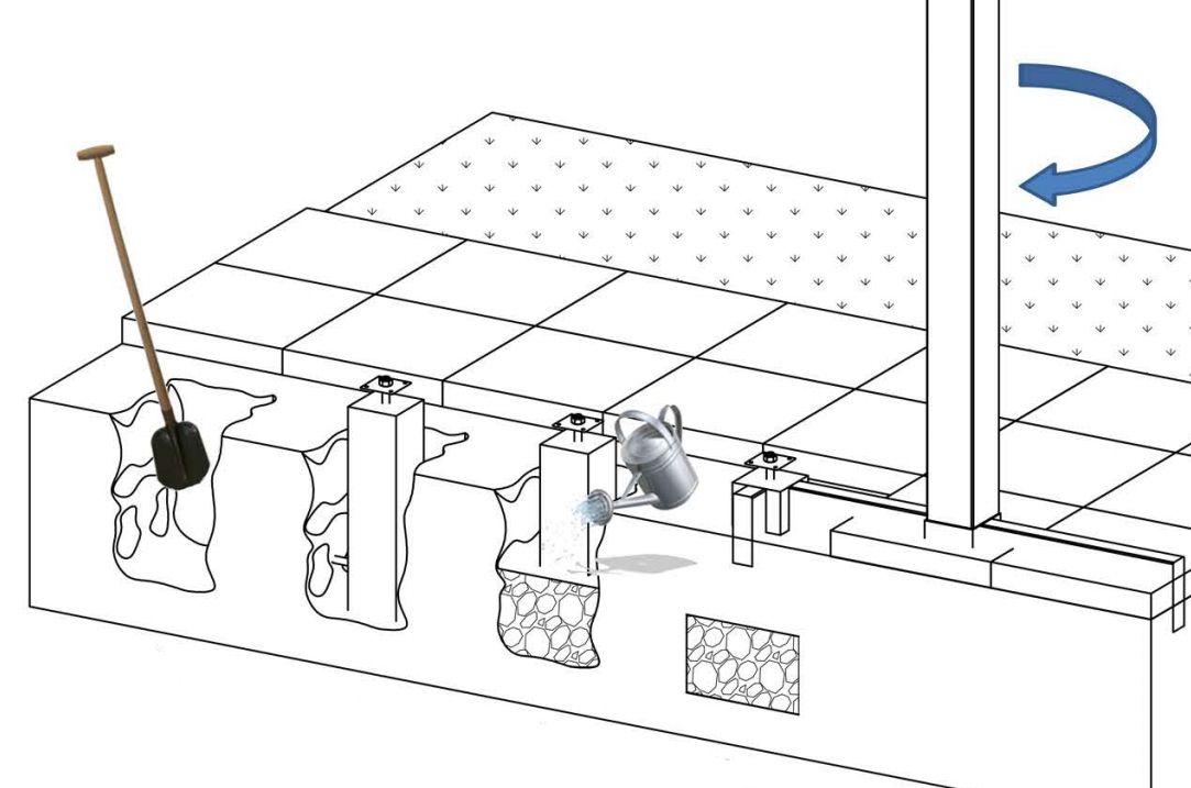 Hoe betonpoer plaatsen betonnen voet overkapping - Hoe sluit je een pergola ...