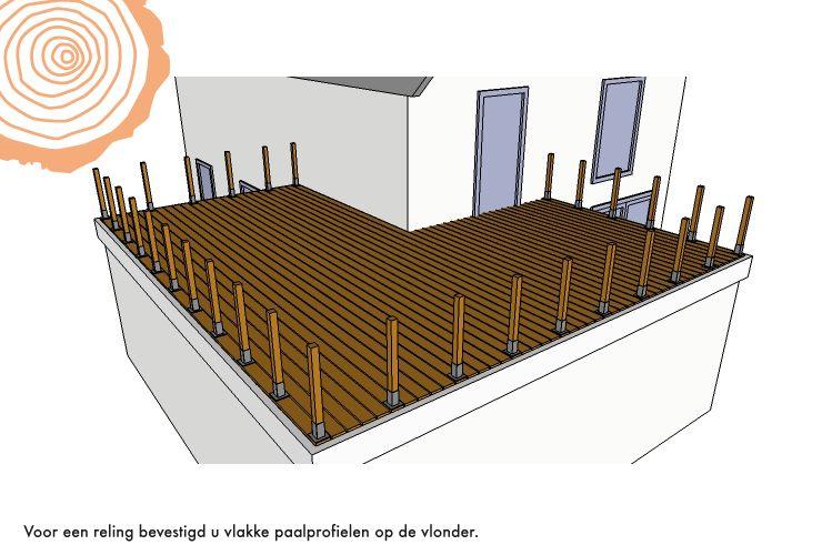 Vloer houten terrasvloer leggen : 12 cm breed Vlonderplank Hardhout 1.9 cm dikte 12 cm breed Semi ...
