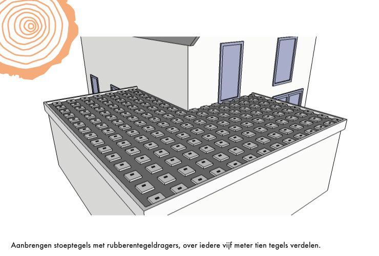 Houten dakterras maken op plat dak balkon vlonder bouwen for Tegels voor dakterras