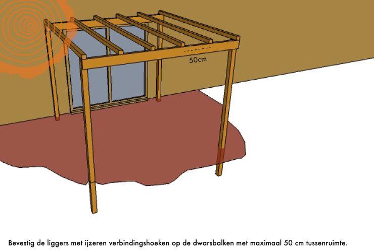 Terrasoverkapping maken houten afdak terras overkapping bouwen - Hoe een overdekt terras te bouwen ...