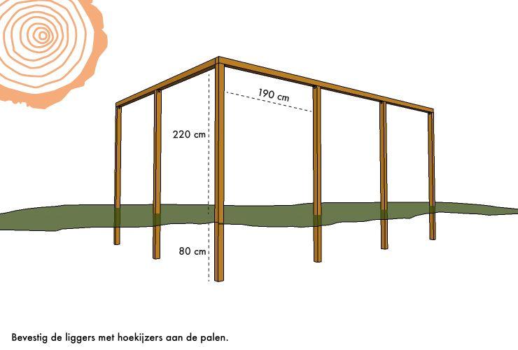 Houten Pergola Maken - Zelf Pergola van hout bouwen
