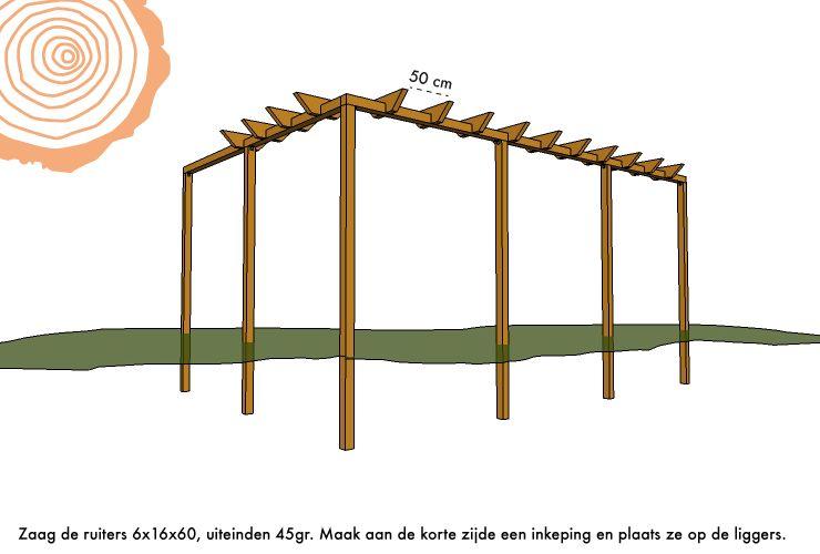 Houten pergola maken zelf pergola van hout bouwen - Pergola houten ...